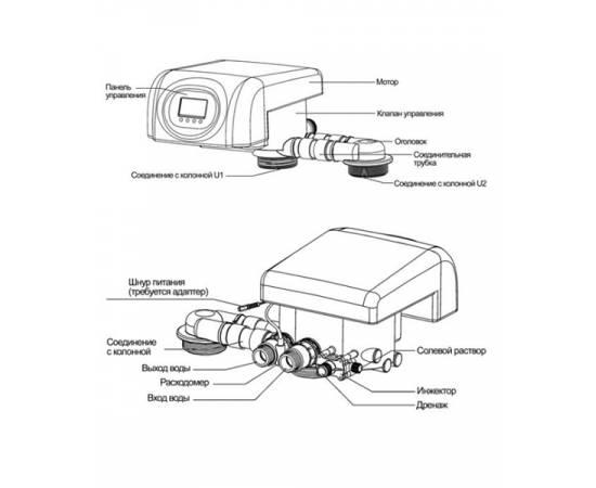 """Умягчение по расходу, 3,5 куб/час, непрерывное вх/вых - 1"""", TWIN, Runxin, изображение 4"""